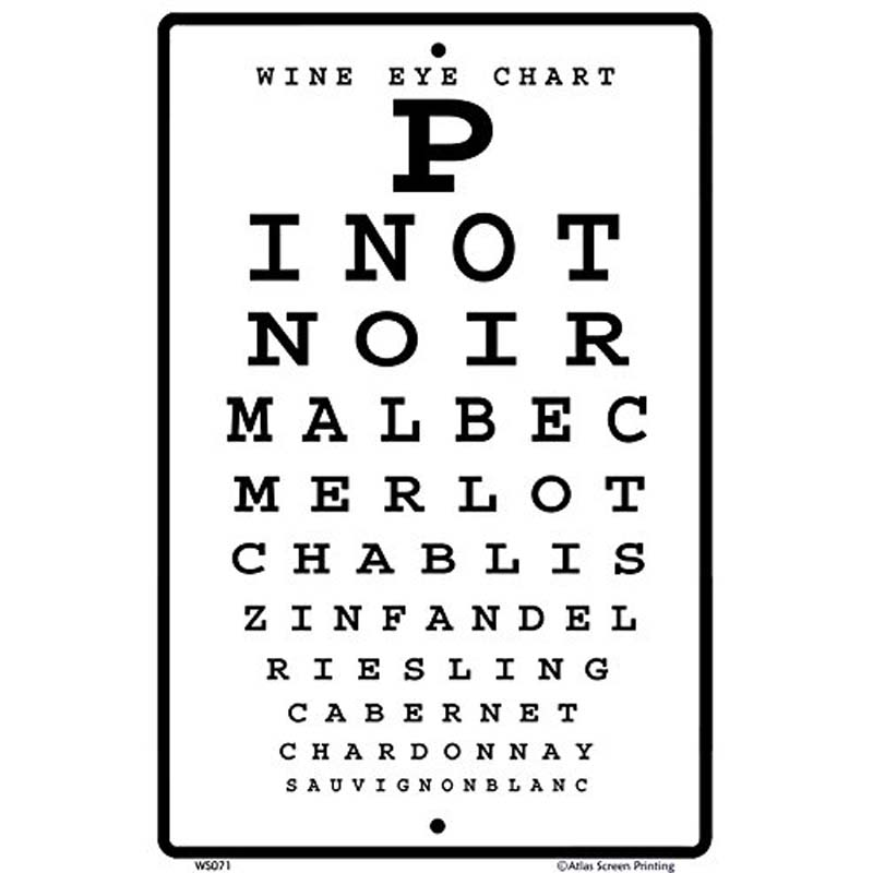 Wine Eye Chart - Sign